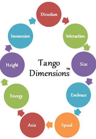 Tango_dimensions_tanguito