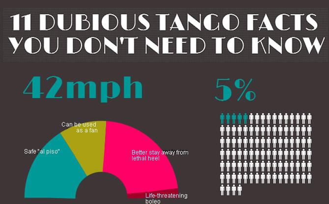 argentine_tango-London_infographic