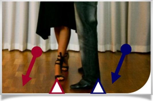 Tanguito | 5 ways to... practice between classes 5/5