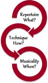 tango_approach_class_structure